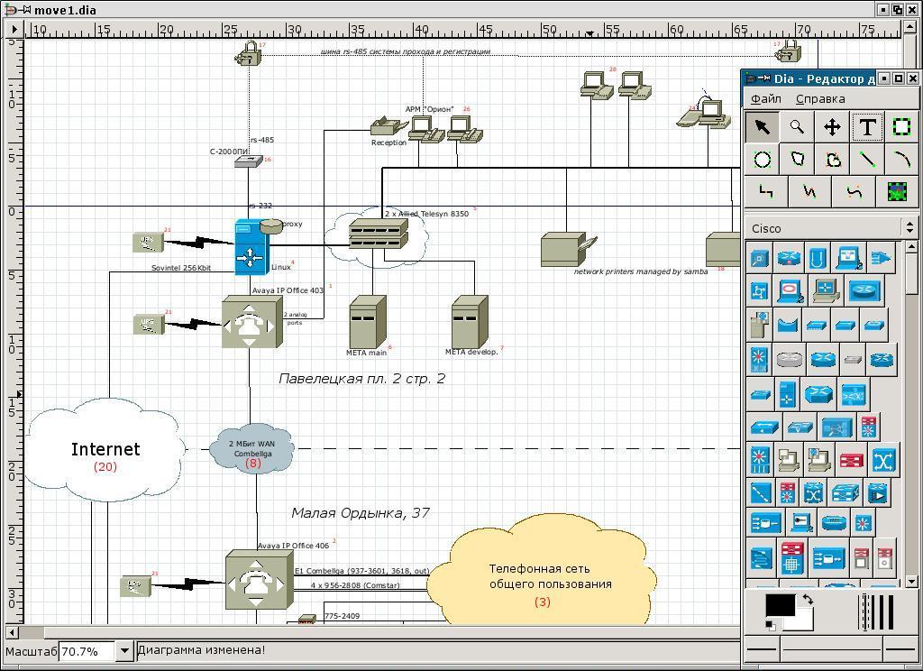 Diagramas De Flujo En Linux Estréllate Y Ardeorg