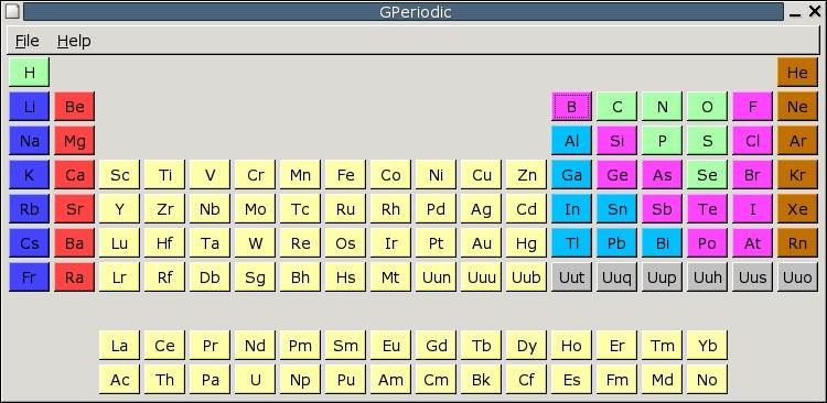 Qumica en linux estrllate y arde tabla peridica en linux urtaz Choice Image